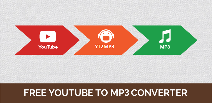 Super Fast Youtube To Mp3 Converter Online Video Downloader Yt2mp3